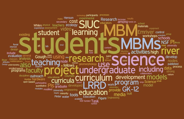 Our big NSF proposal, blog neglect.