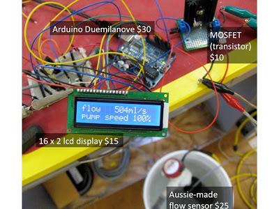 Awesome open-source Emriver instrumentation.