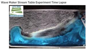 stream table screenshot